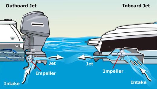 گیربکس جت درایو جت اسکی و موتور قایق